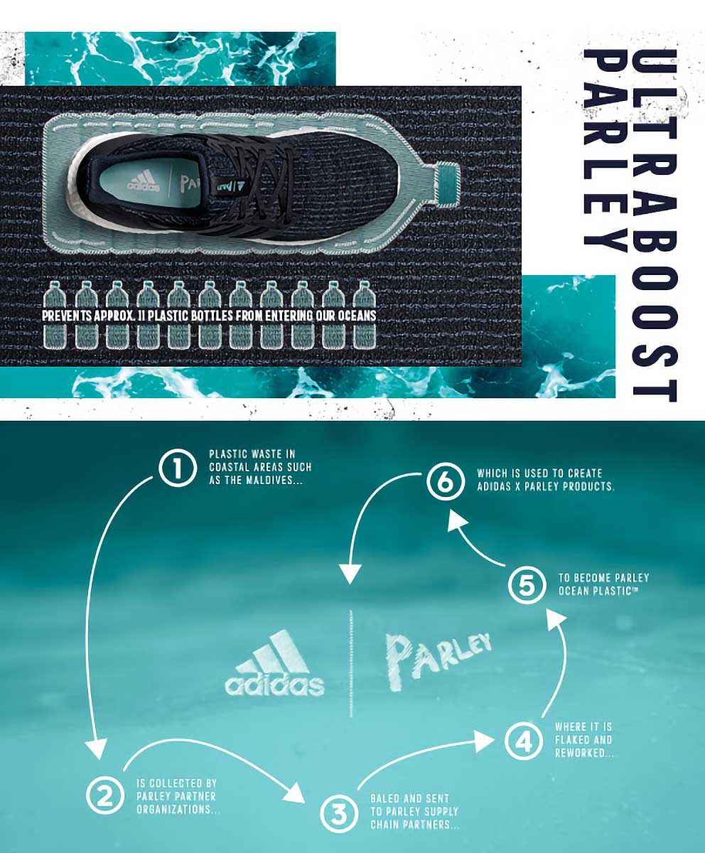 Adidas And Parley Team Up To Save Our Oceans Creativesfeed